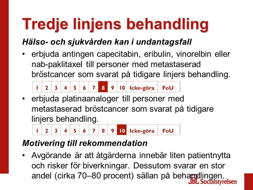 Tredje linjens behandling Hälso- och sjukvården kan i undantagsfall erbjuda antingen capecitabin, eribulin, vinorelbin eller nab-paklitaxel till perso