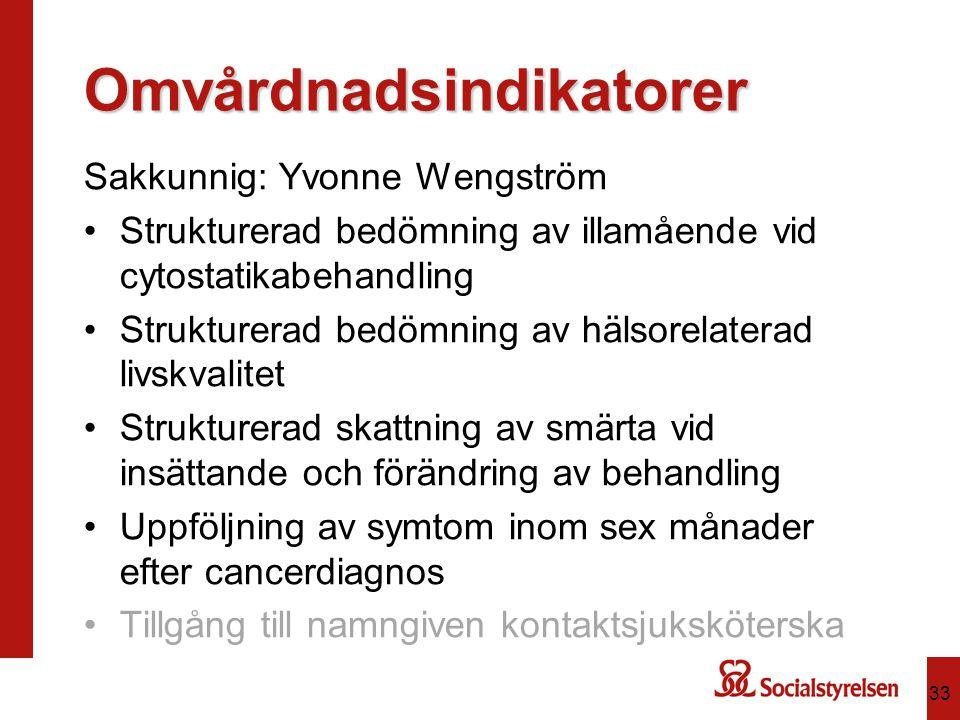 Omvårdnadsindikatorer Sakkunnig: Yvonne Wengström Strukturerad bedömning av illamående vid cytostatikabehandling Strukturerad bedömning av hälsorelate