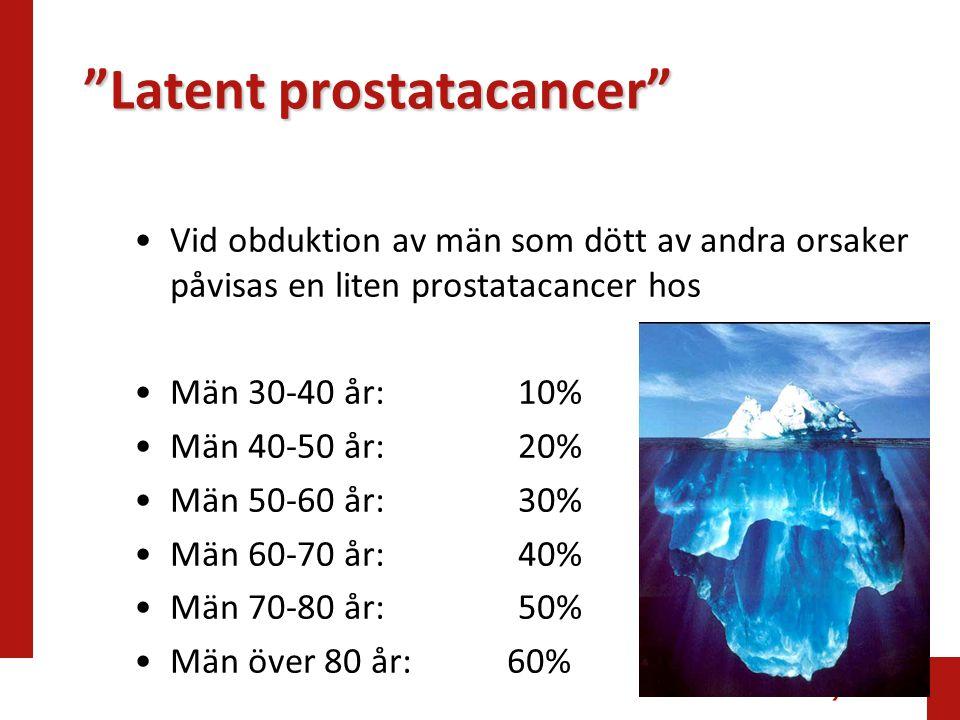"""""""Latent prostatacancer"""" Vid obduktion av män som dött av andra orsaker påvisas en liten prostatacancer hos Män 30-40 år: 10% Män 40-50 år: 20% Män 50-"""
