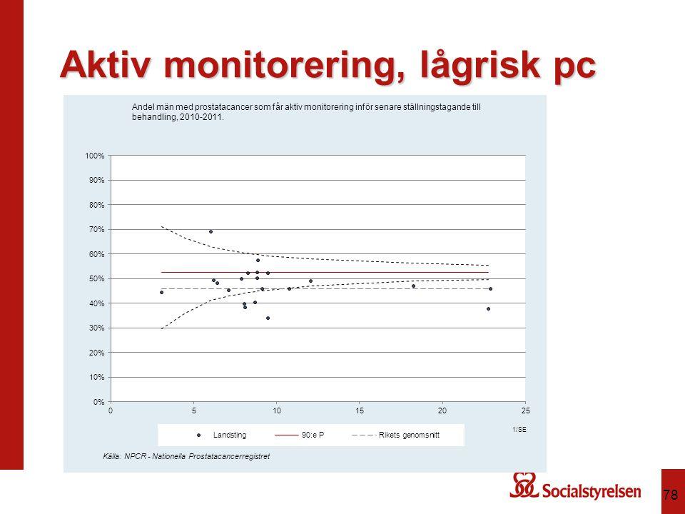 Aktiv monitorering, lågrisk pc 78