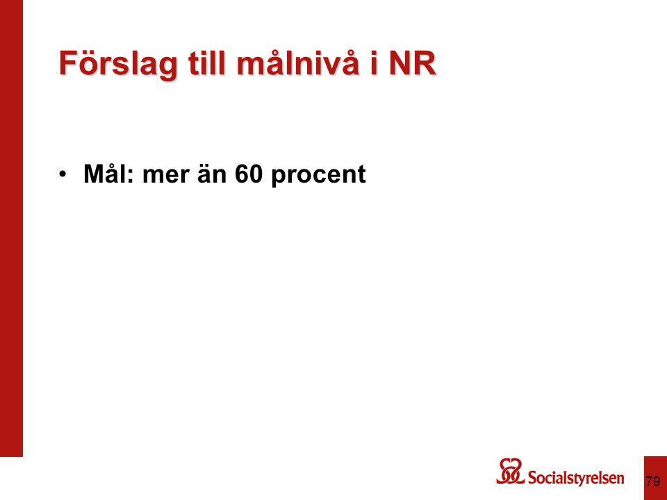 Förslag till målnivå i NR Mål: mer än 60 procent 79