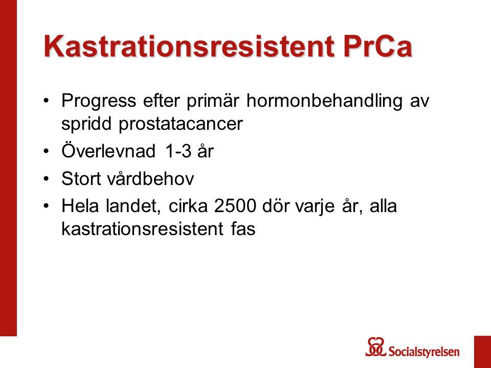 Kastrationsresistent PrCa Progress efter primär hormonbehandling av spridd prostatacancer Överlevnad 1-3 år Stort vårdbehov Hela landet, cirka 2500 dö