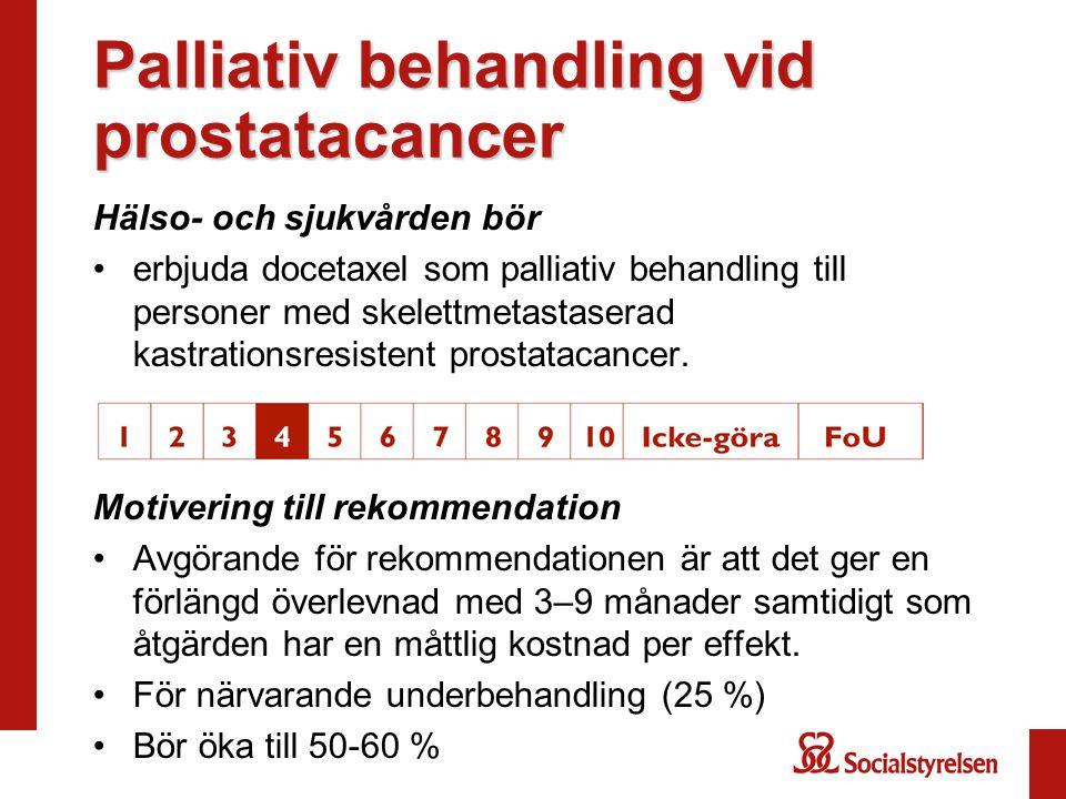 Palliativ behandling vid prostatacancer Hälso- och sjukvården bör erbjuda docetaxel som palliativ behandling till personer med skelettmetastaserad kas