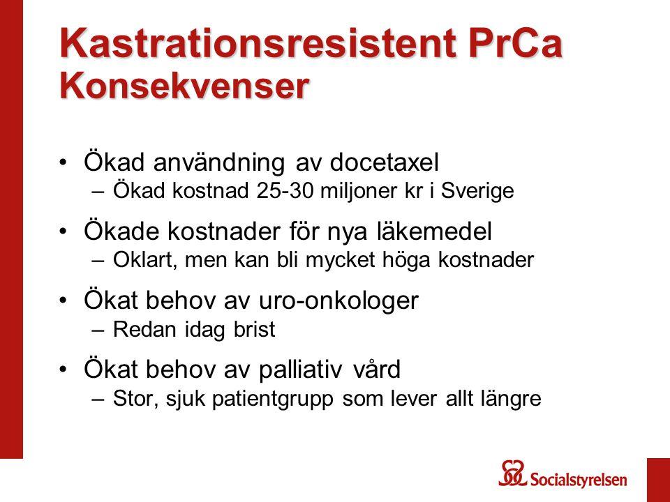 Kastrationsresistent PrCa Konsekvenser Ökad användning av docetaxel –Ökad kostnad 25-30 miljoner kr i Sverige Ökade kostnader för nya läkemedel –Oklar