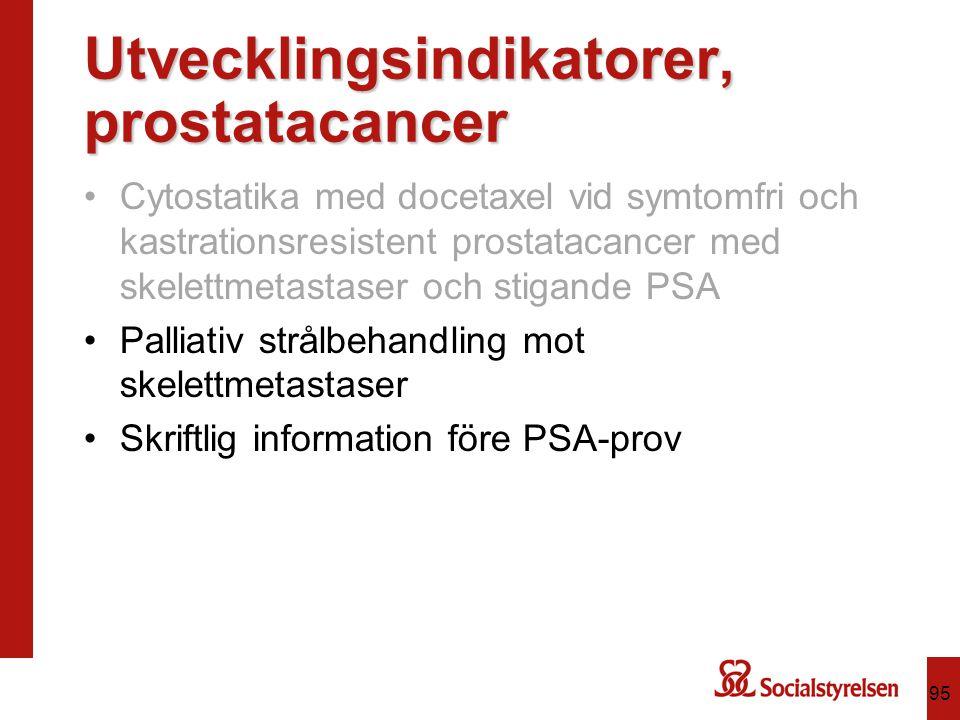 Utvecklingsindikatorer, prostatacancer Cytostatika med docetaxel vid symtomfri och kastrationsresistent prostatacancer med skelettmetastaser och stiga