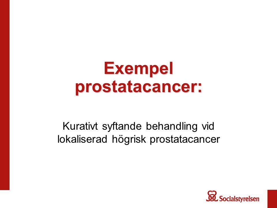 Exempel prostatacancer: Kurativt syftande behandling vid lokaliserad högrisk prostatacancer