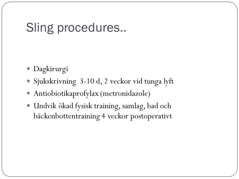 Sling procedures..