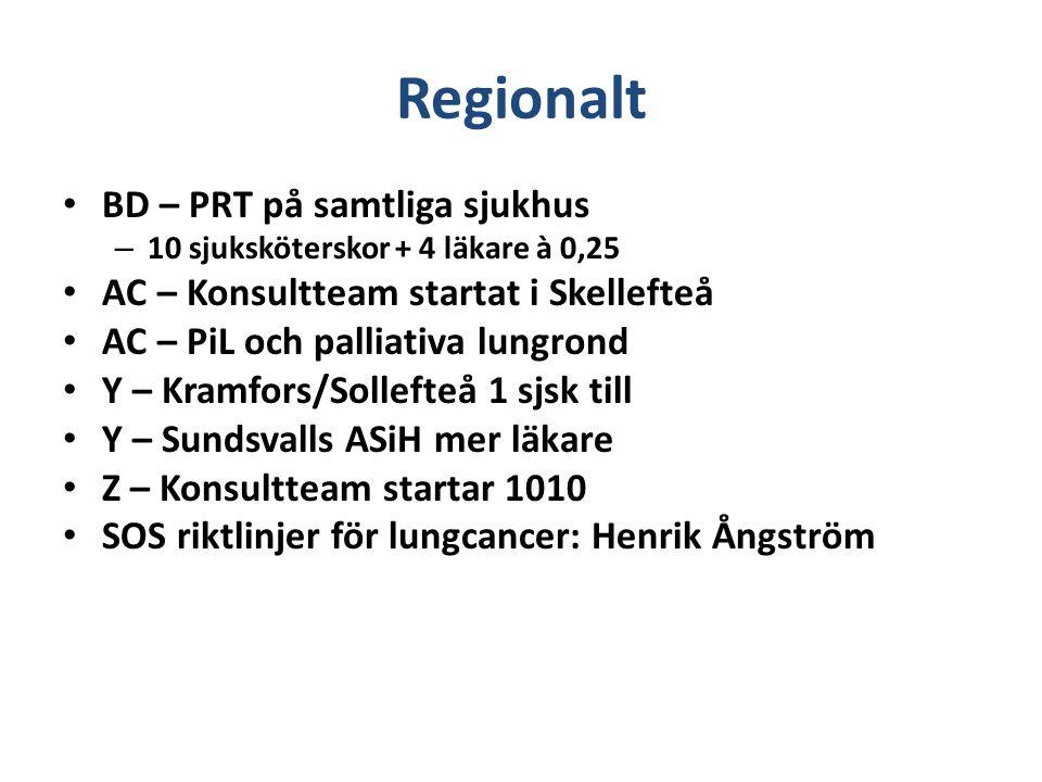 Regionalt BD – PRT på samtliga sjukhus – 10 sjuksköterskor + 4 läkare à 0,25 AC – Konsultteam startat i Skellefteå AC – PiL och palliativa lungrond Y