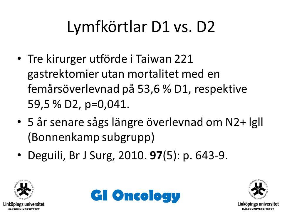 Lymfkörtlar D1 vs. D2 Tre kirurger utförde i Taiwan 221 gastrektomier utan mortalitet med en femårsöverlevnad på 53,6 % D1, respektive 59,5 % D2, p=0,
