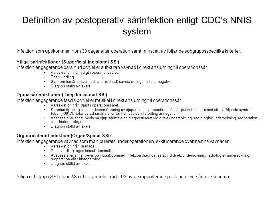 Definition av postoperativ sårinfektion enligt CDC's NNIS system Infektion som uppkommer inom 30 dagar efter operation samt minst ett av följande subg