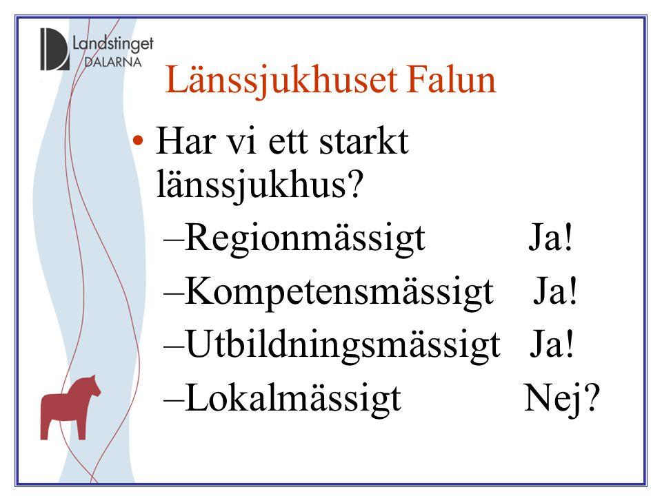 Länssjukhuset Falun Har vi ett starkt länssjukhus? –Regionmässigt Ja! –Kompetensmässigt Ja! –Utbildningsmässigt Ja! –Lokalmässigt Nej?