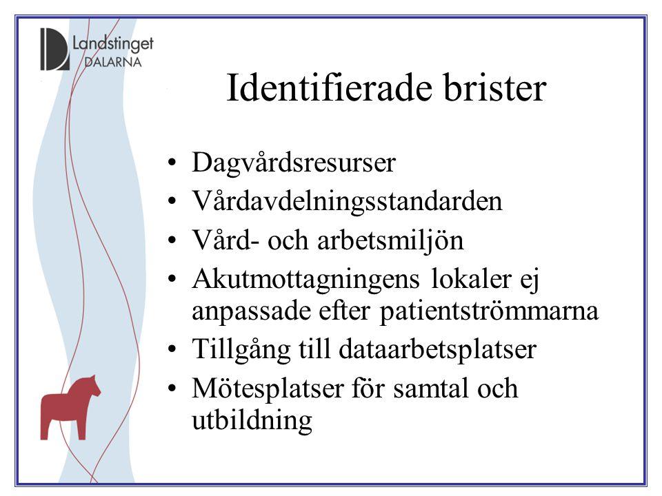 Identifierade brister Dagvårdsresurser Vårdavdelningsstandarden Vård- och arbetsmiljön Akutmottagningens lokaler ej anpassade efter patientströmmarna