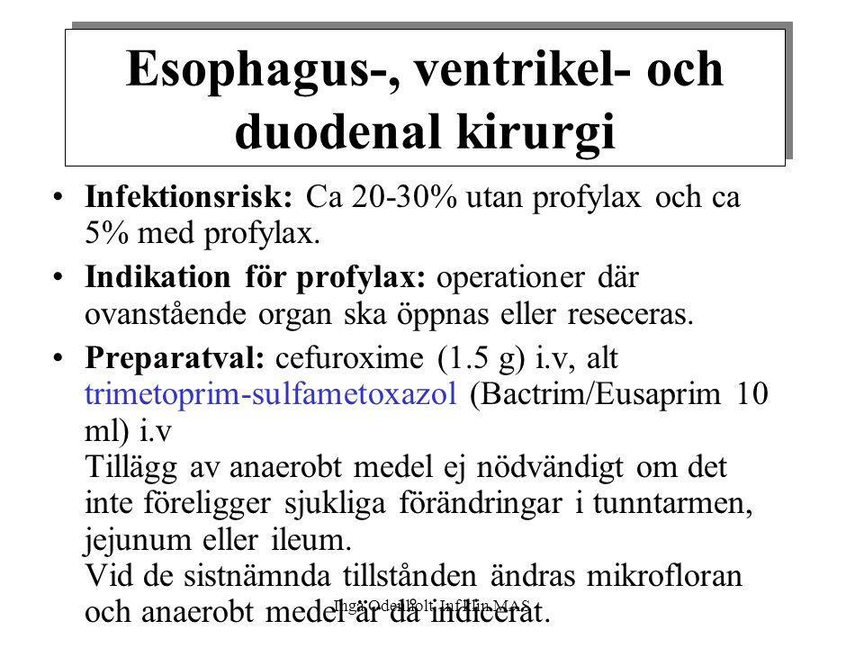 Inga Odenholt, Inf klin MAS Infektionsrisk: Ca 20-30% utan profylax och ca 5% med profylax. Indikation för profylax: operationer där ovanstående organ