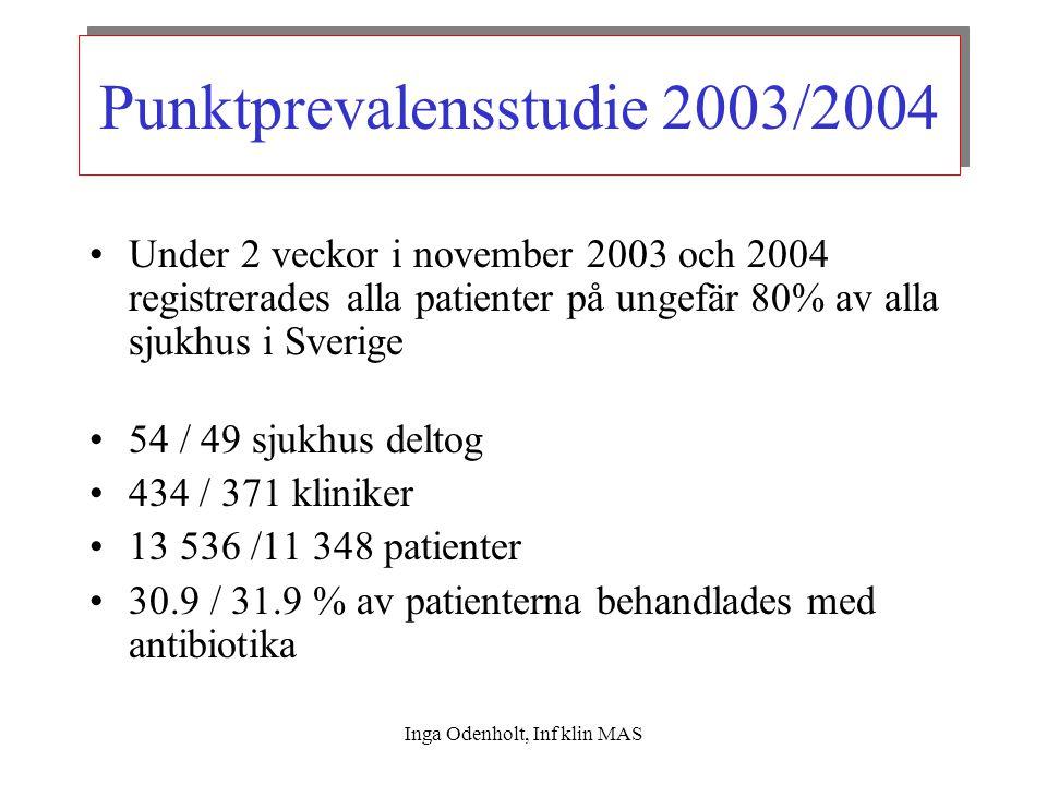 Inga Odenholt, Inf klin MAS Punktprevalensstudie 2003/2004 Under 2 veckor i november 2003 och 2004 registrerades alla patienter på ungefär 80% av alla