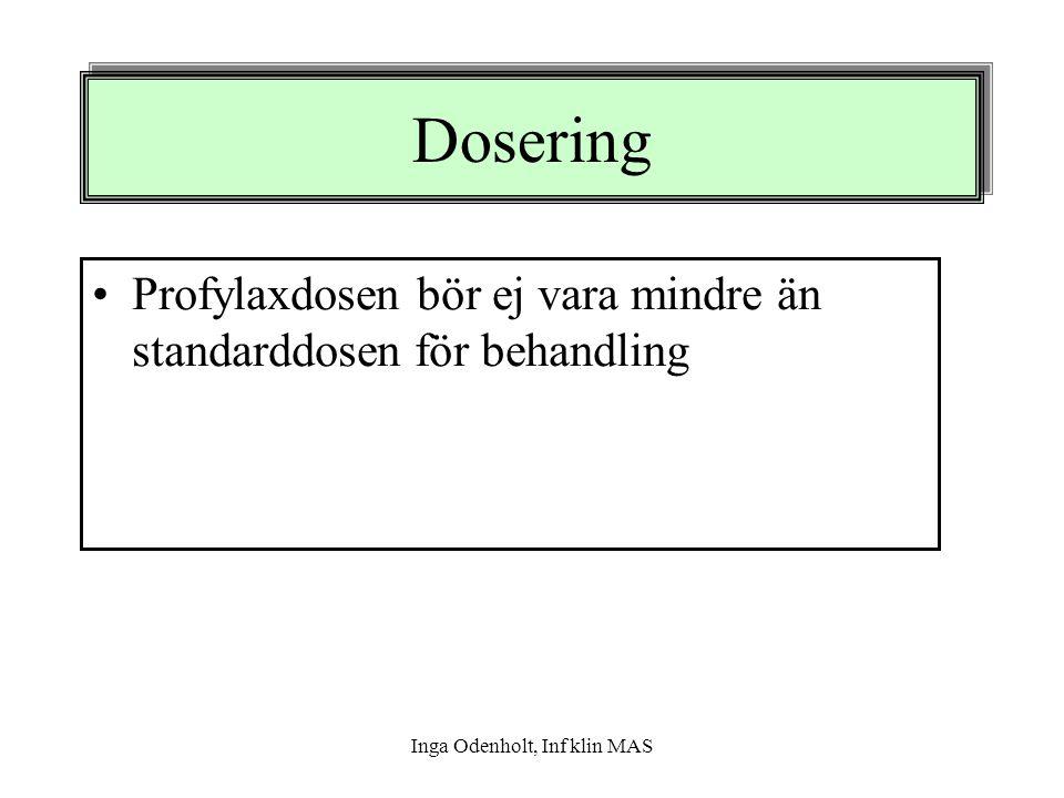 Inga Odenholt, Inf klin MAS Dosering Profylaxdosen bör ej vara mindre än standarddosen för behandling