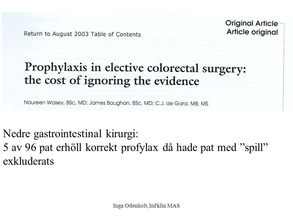 """Inga Odenholt, Inf klin MAS Nedre gastrointestinal kirurgi: 5 av 96 pat erhöll korrekt profylax då hade pat med """"spill"""" exkluderats"""