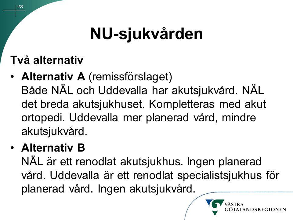 4/00 NU-sjukvården Två alternativ Alternativ A (remissförslaget) Både NÄL och Uddevalla har akutsjukvård. NÄL det breda akutsjukhuset. Kompletteras me
