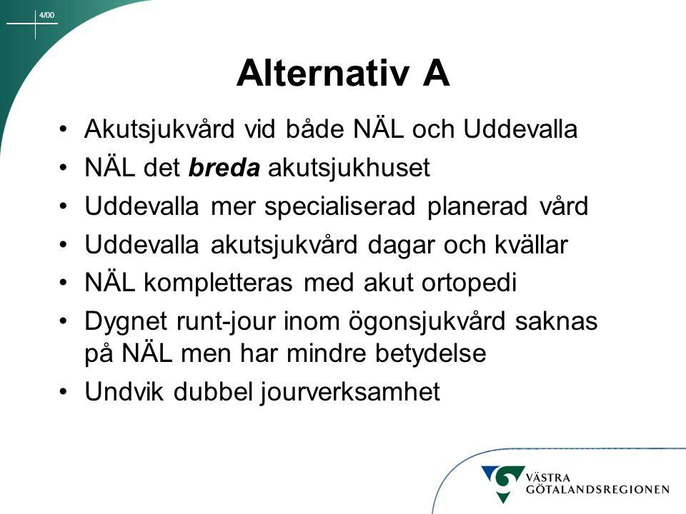 4/00 Alternativ A Akutsjukvård vid både NÄL och Uddevalla NÄL det breda akutsjukhuset Uddevalla mer specialiserad planerad vård Uddevalla akutsjukvård