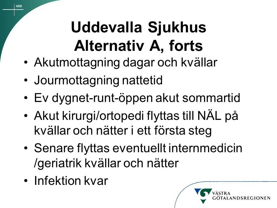4/00 Uddevalla Sjukhus Alternativ A, forts Akutmottagning dagar och kvällar Jourmottagning nattetid Ev dygnet-runt-öppen akut sommartid Akut kirurgi/o