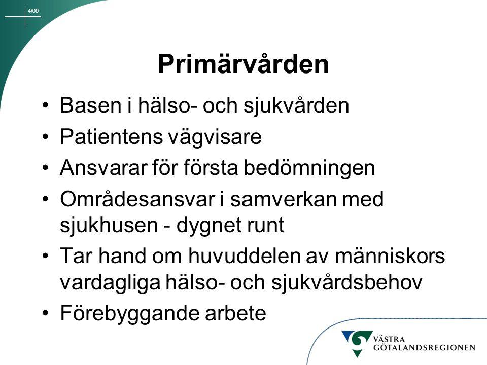 4/00 Primärvården Basen i hälso- och sjukvården Patientens vägvisare Ansvarar för första bedömningen Områdesansvar i samverkan med sjukhusen - dygnet