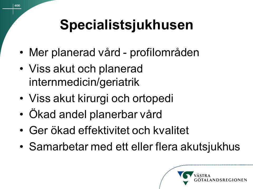 4/00 SÄS/Borås Akutsjukhus – akutmottagning dygnet runt Små förändringar - det mesta redan gjort Viss ökning av akutvård nattetid Områdesansvar för närsjukvård i samverkan med primärvården Viss minskning av planerade operationer Mer planerad gynekologi - profilområde framfalls-, inkontinensop.