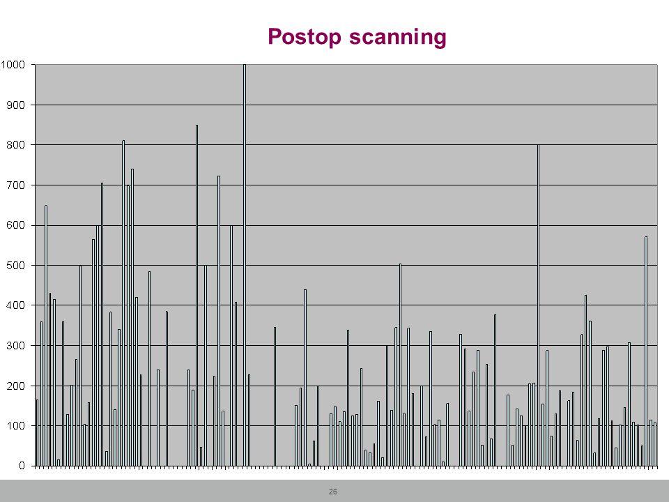 26 Postop scanning