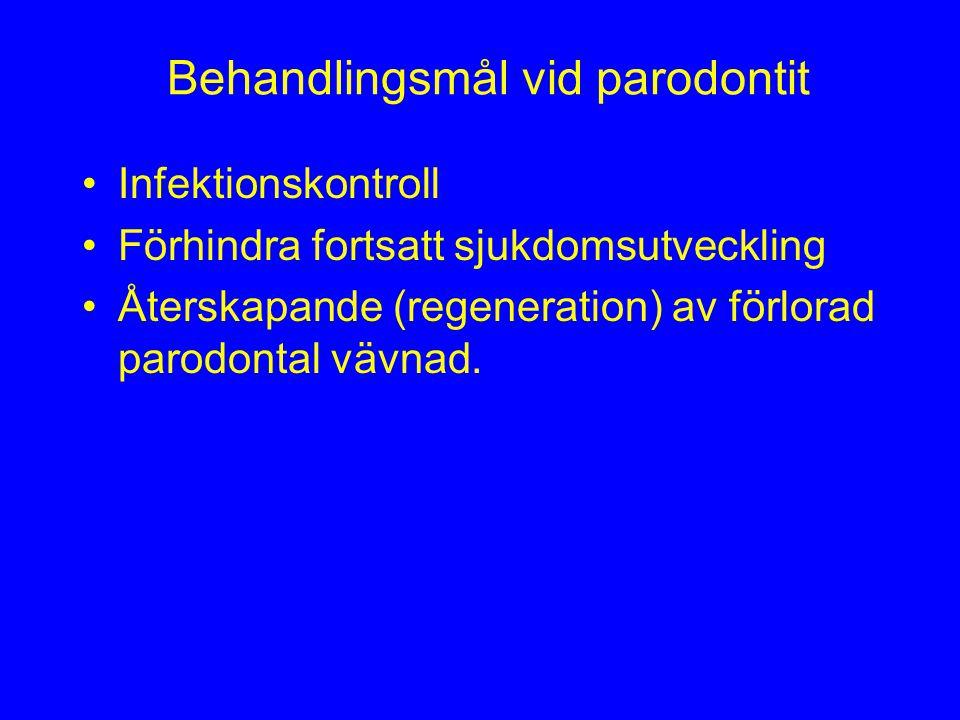 Behandlingsmål vid parodontit Infektionskontroll Förhindra fortsatt sjukdomsutveckling Återskapande (regeneration) av förlorad parodontal vävnad.