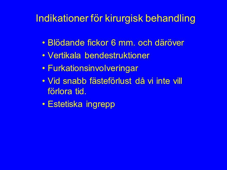 Indikationer för kirurgisk behandling Blödande fickor 6 mm. och däröver Vertikala bendestruktioner Furkationsinvolveringar Vid snabb fästeförlust då v