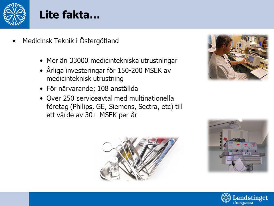 Lite fakta… Medicinsk Teknik i Östergötland Mer än 33000 medicintekniska utrustningar Årliga investeringar för 150-200 MSEK av medicinteknisk utrustni