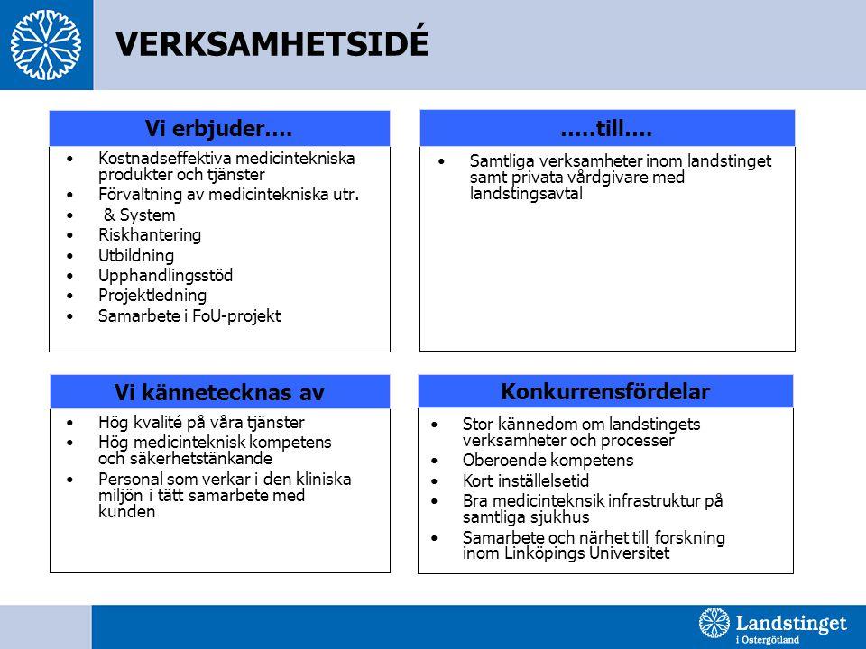 VERKSAMHETSIDÉ Kostnadseffektiva medicintekniska produkter och tjänster Förvaltning av medicintekniska utr. & System Riskhantering Utbildning Upphandl