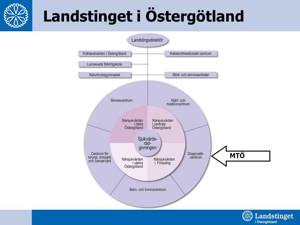 Landstinget i Östergötland MTÖ