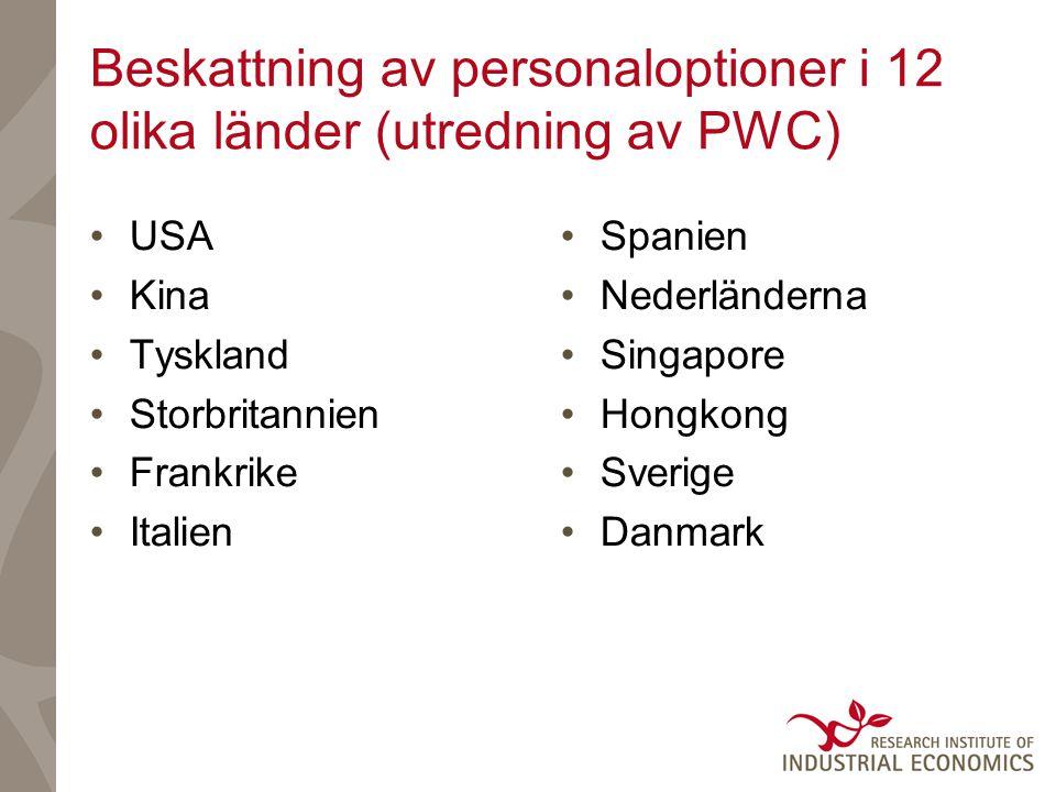 Beskattning av personaloptioner i 12 olika länder (utredning av PWC) USA Kina Tyskland Storbritannien Frankrike Italien Spanien Nederländerna Singapore Hongkong Sverige Danmark