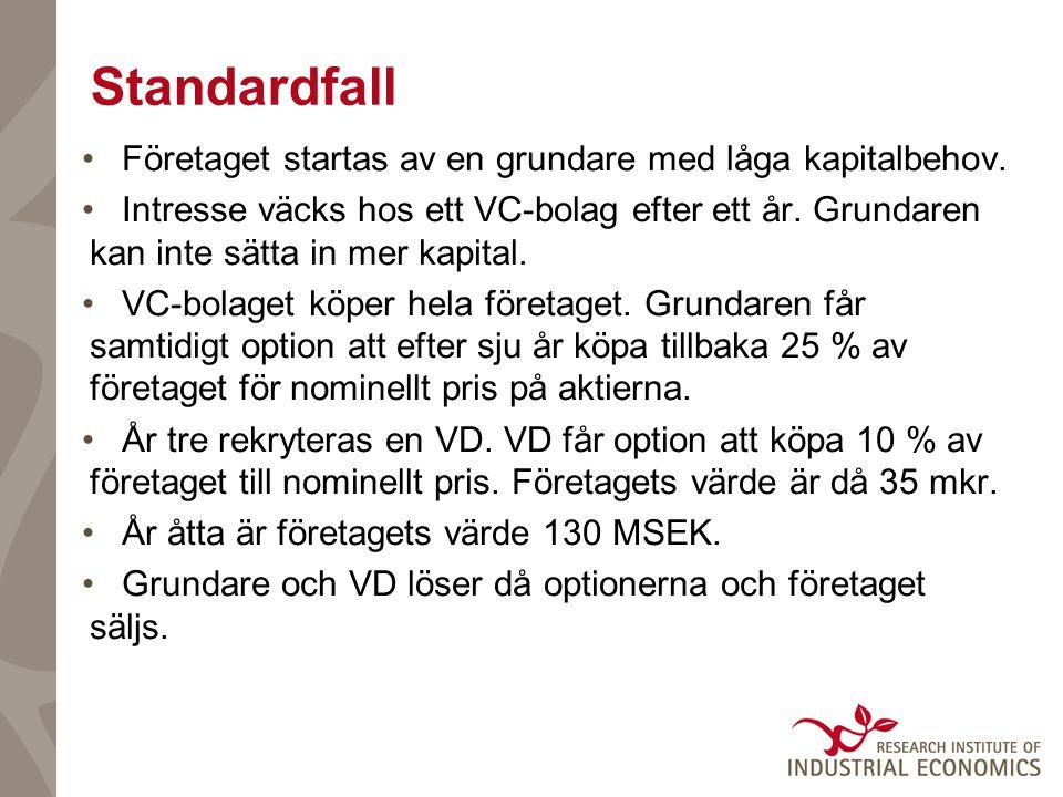 Standardfall Företaget startas av en grundare med låga kapitalbehov.