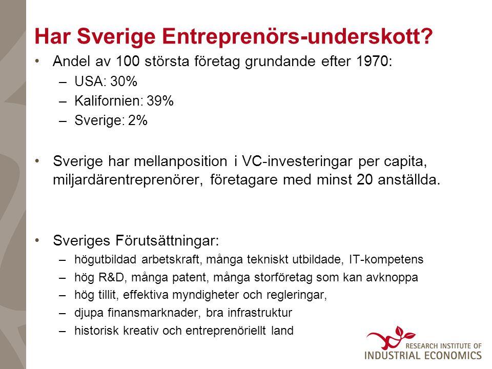 Varför underpresterar Sverige.Skatter uttjatat men central förklaring.