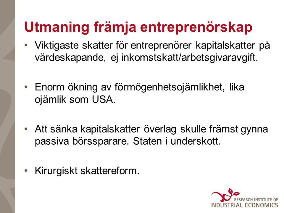 Utmaning främja entreprenörskap Viktigaste skatter för entreprenörer kapitalskatter på värdeskapande, ej inkomstskatt/arbetsgivaravgift.