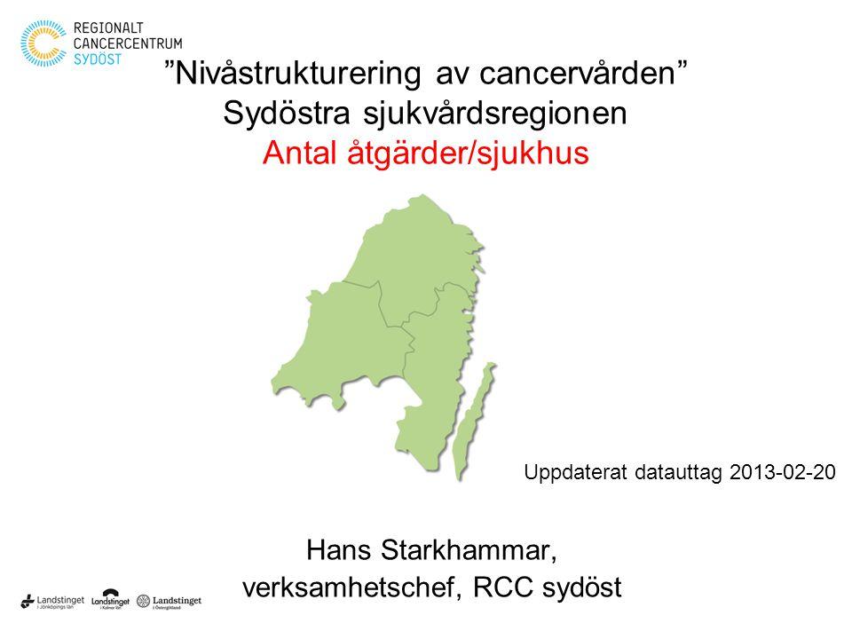 """""""Nivåstrukturering av cancervården"""" Sydöstra sjukvårdsregionen Antal åtgärder/sjukhus Hans Starkhammar, verksamhetschef, RCC sydöst Uppdaterat datautt"""