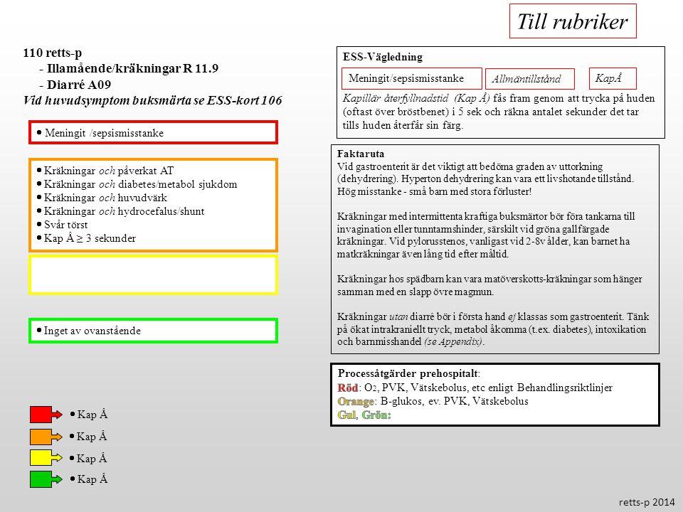  Kräkningar och påverkat AT  Kräkningar och diabetes/metabol sjukdom  Kräkningar och huvudvärk  Kräkningar och hydrocefalus/shunt  Svår törst  K
