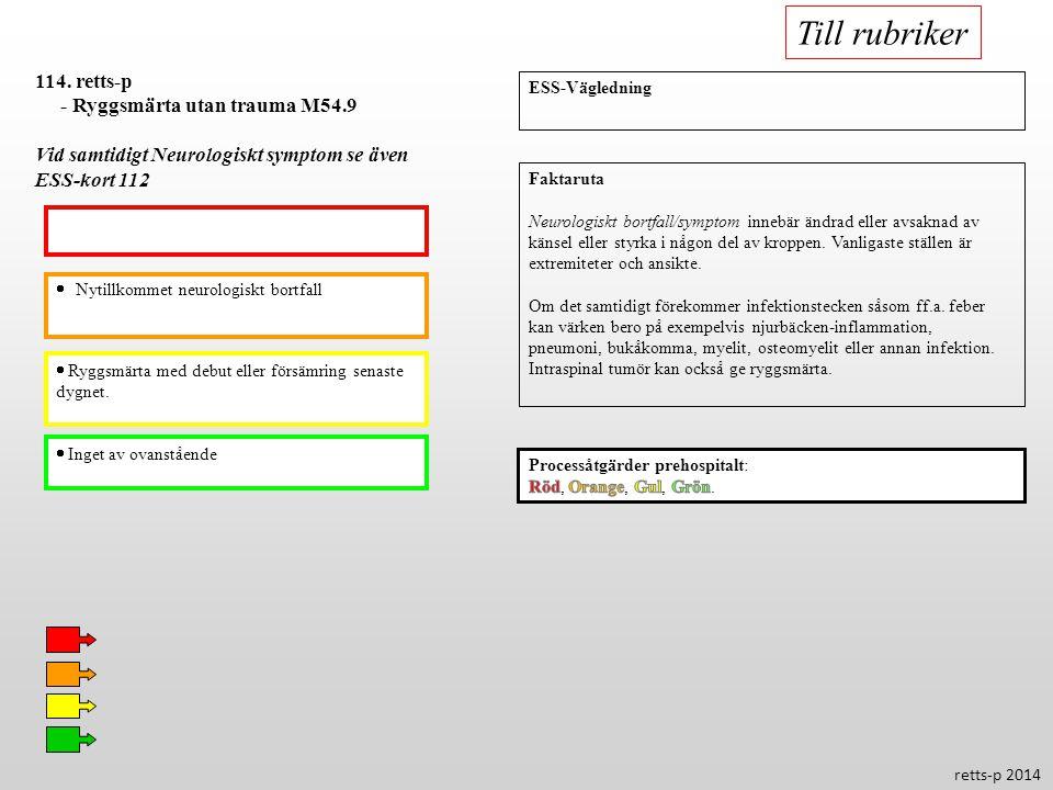  Nytillkommet neurologiskt bortfall  Ryggsmärta med debut eller försämring senaste dygnet.  Inget av ovanstående 114. retts-p - Ryggsmärta utan tra
