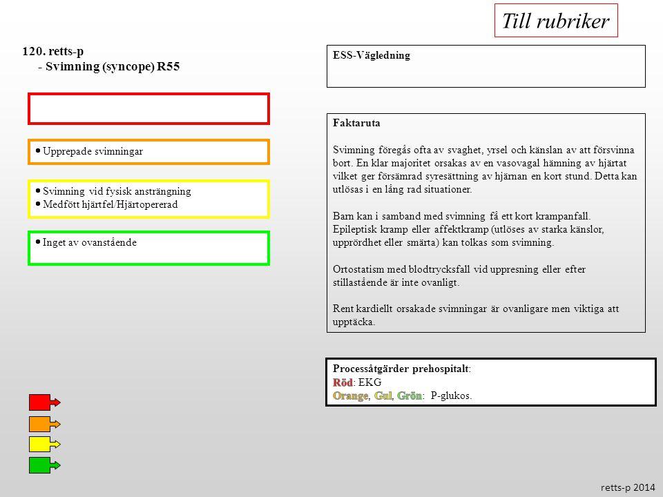  Upprepade svimningar  Svimning vid fysisk ansträngning  Medfött hjärtfel/Hjärtopererad  Inget av ovanstående 120. retts-p - Svimning (syncope) R5