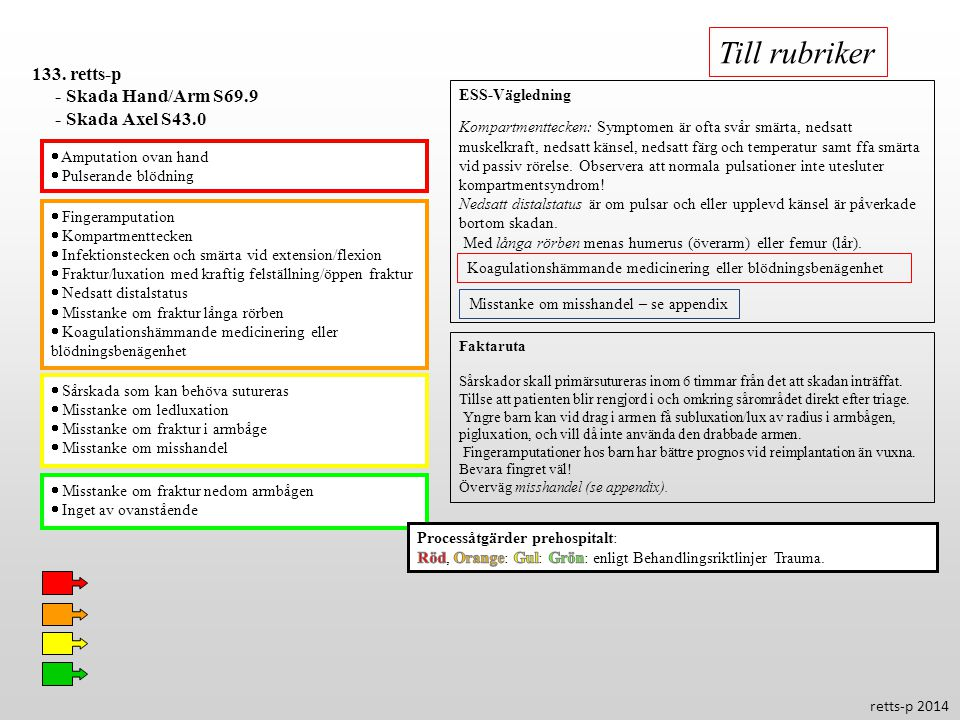 Fingeramputation  Kompartmenttecken  Infektionstecken och smärta vid extension/flexion  Fraktur/luxation med kraftig felställning/öppen fraktur 