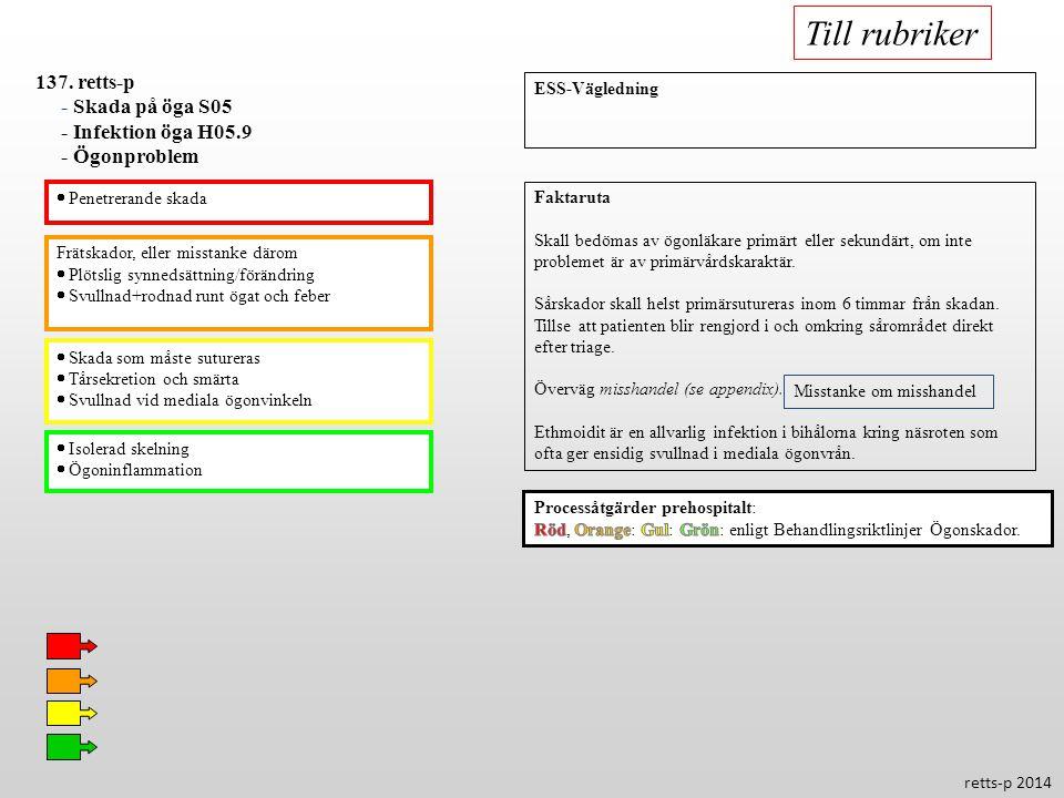  Skada som måste sutureras  Tårsekretion och smärta  Svullnad vid mediala ögonvinkeln 137. retts-p - Skada på öga S05 - Infektion öga H05.9 - Ögonp