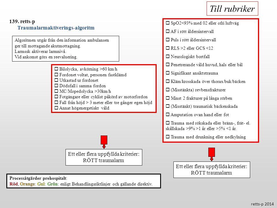 139. retts-p Traumalarmaktiverings-algoritm retts-p 2014 Algoritmen utgår från den information ambulansen ger till mottagande akutmottagning. Larmssk
