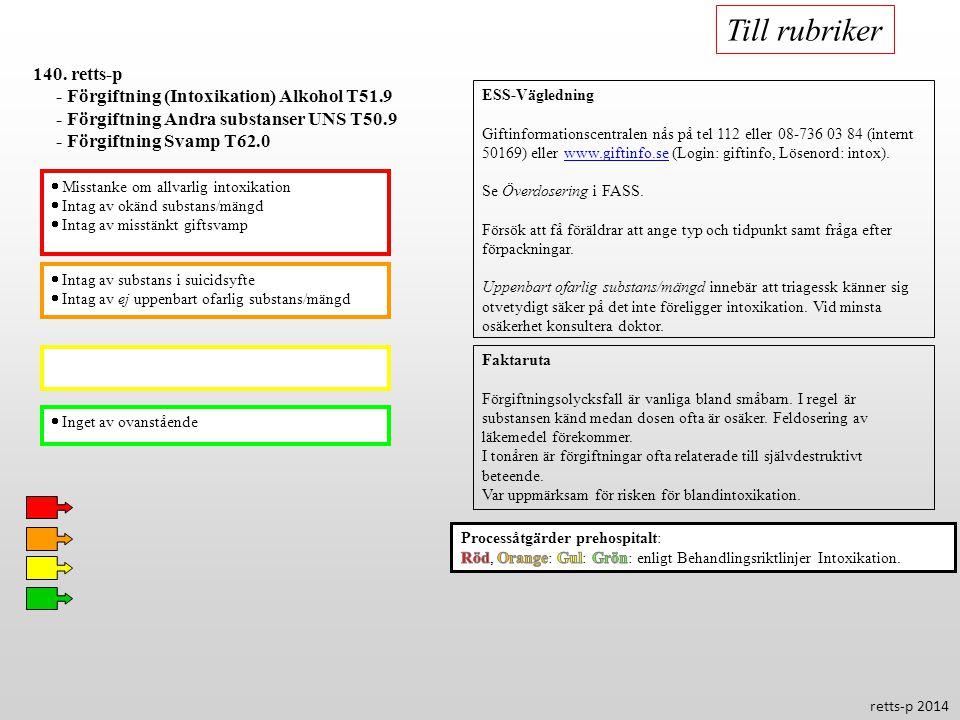 140. retts-p - Förgiftning (Intoxikation) Alkohol T51.9 - Förgiftning Andra substanser UNS T50.9 - Förgiftning Svamp T62.0  Misstanke om allvarlig in