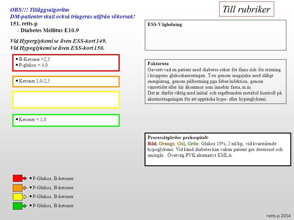  Ketoner 1,0-2,5  Ketoner < 1,0 OBS!!! Tilläggsalgoritm DM-patienter skall också triageras utifrån sökorsak! 151. retts-p - Diabetes Mellitus E10.9