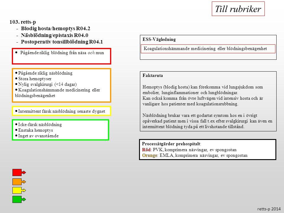  Pågående riklig näsblödning  Stora hemoptyser  Nylig svalgkirurgi (<14 dagar)  Koagulationshämmande medicinering eller blödningsbenägenhet  Inte