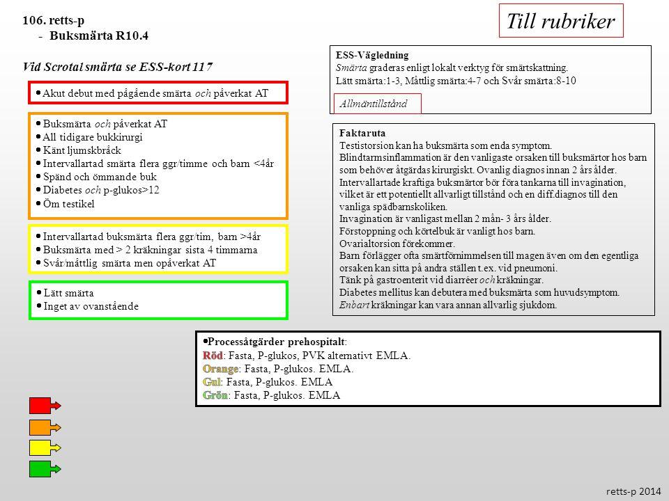  Intervallartad buksmärta flera ggr/tim, barn >4år  Buksmärta med > 2 kräkningar sista 4 timmarna  Svår/måttlig smärta men opåverkat AT 106. retts-