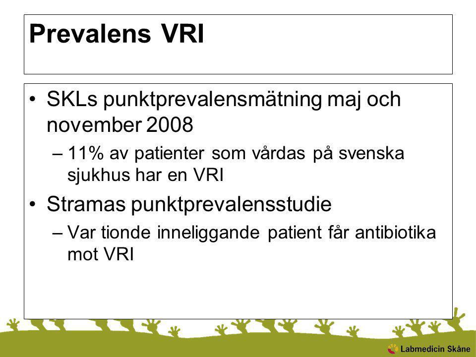 Prevalens VRI SKLs punktprevalensmätning maj och november 2008 –11% av patienter som vårdas på svenska sjukhus har en VRI Stramas punktprevalensstudie –Var tionde inneliggande patient får antibiotika mot VRI