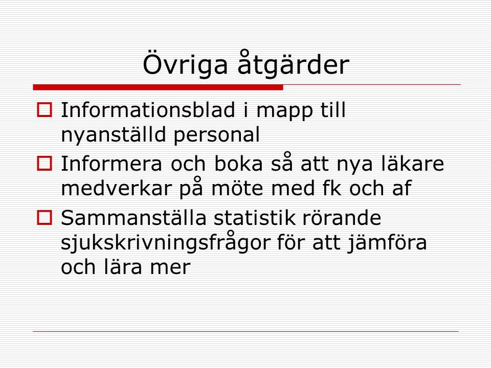 Övriga åtgärder  Informationsblad i mapp till nyanställd personal  Informera och boka så att nya läkare medverkar på möte med fk och af  Sammanstäl