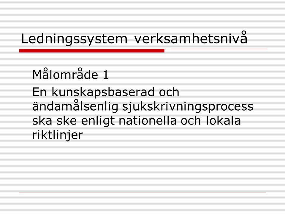 Ledningssystem verksamhetsnivå Målområde 1 En kunskapsbaserad och ändamålsenlig sjukskrivningsprocess ska ske enligt nationella och lokala riktlinjer