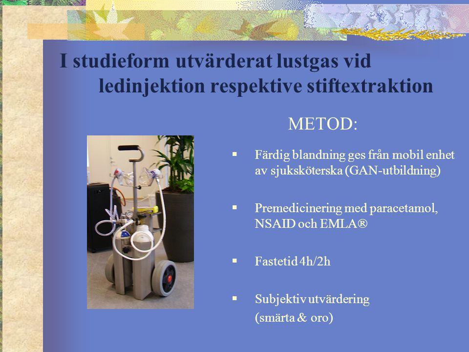 I studieform utvärderat lustgas vid ledinjektion respektive stiftextraktion METOD:  Färdig blandning ges från mobil enhet av sjuksköterska (GAN-utbil